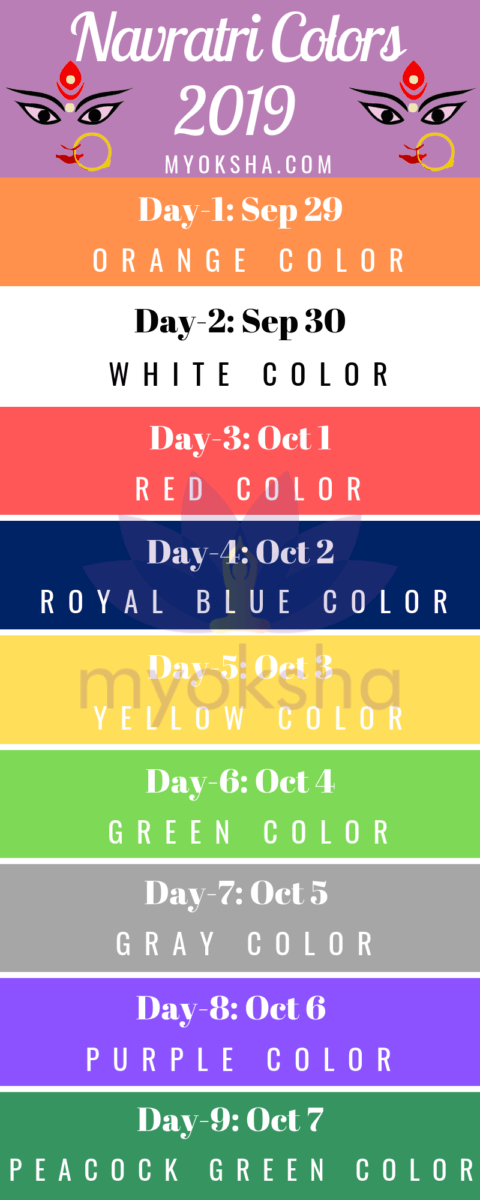Navratri Colors for 2019 Infographic