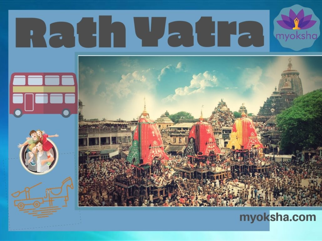 Festivals celebrated at Lingaraj Temple