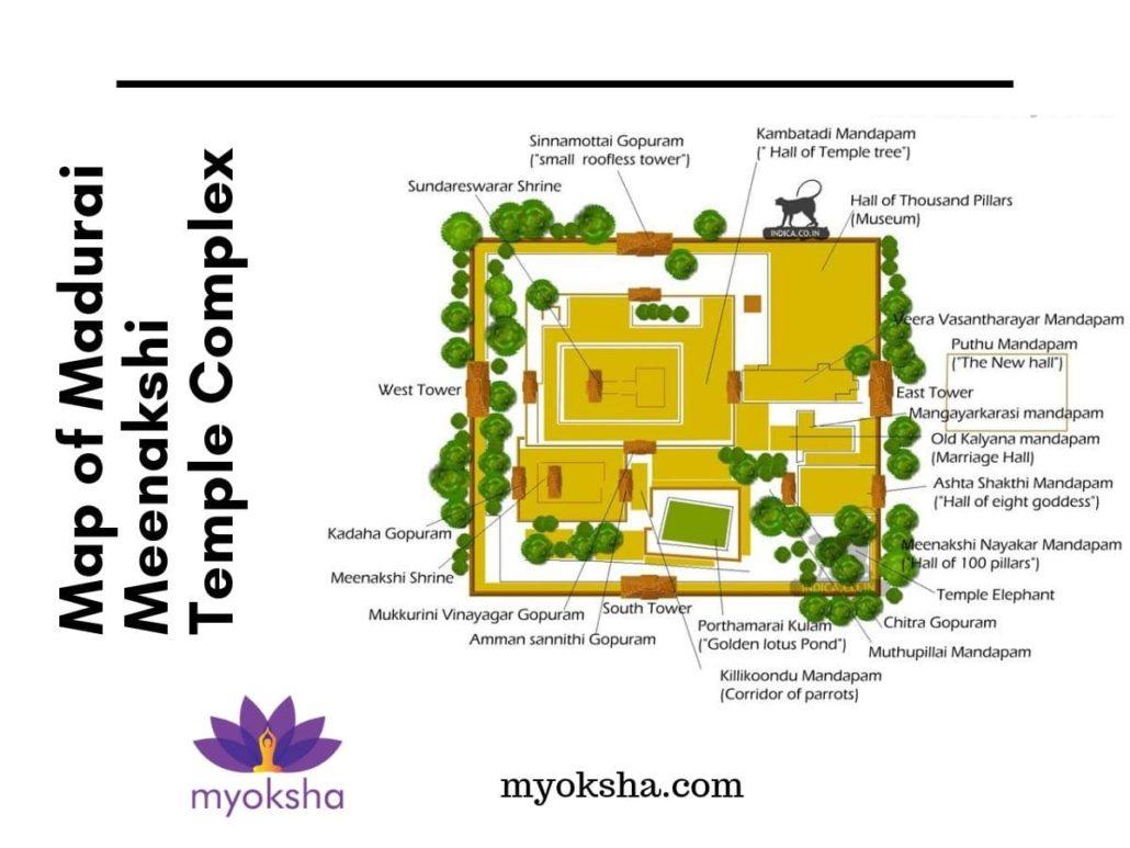 Map of Madurai Meenakshi Temple Complex