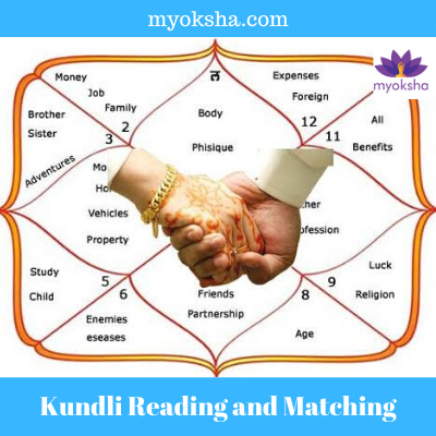Kundli Reading and Matching